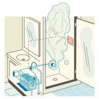how steam bath works diagram