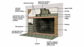 Tile a Fireplace Analysis